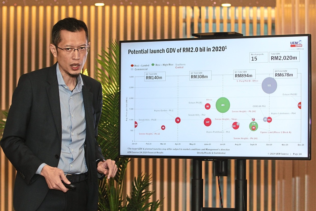 Anwar: Given that the market is stronger in the second half of the year, we intend to launch more of our more premium products then.