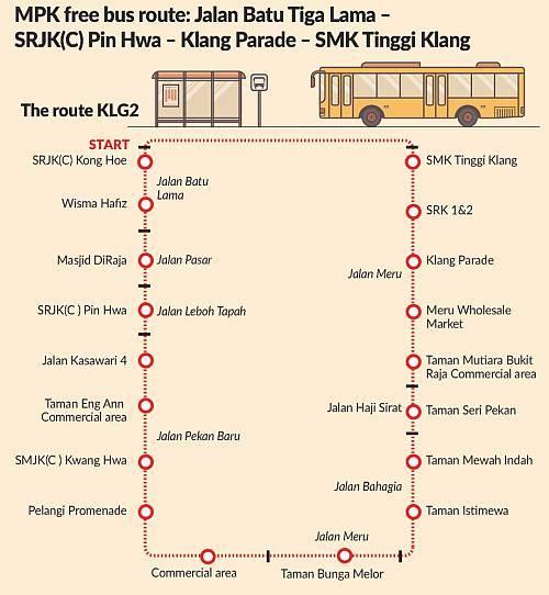 Smart Selangor service in Klang has transported over 1 7