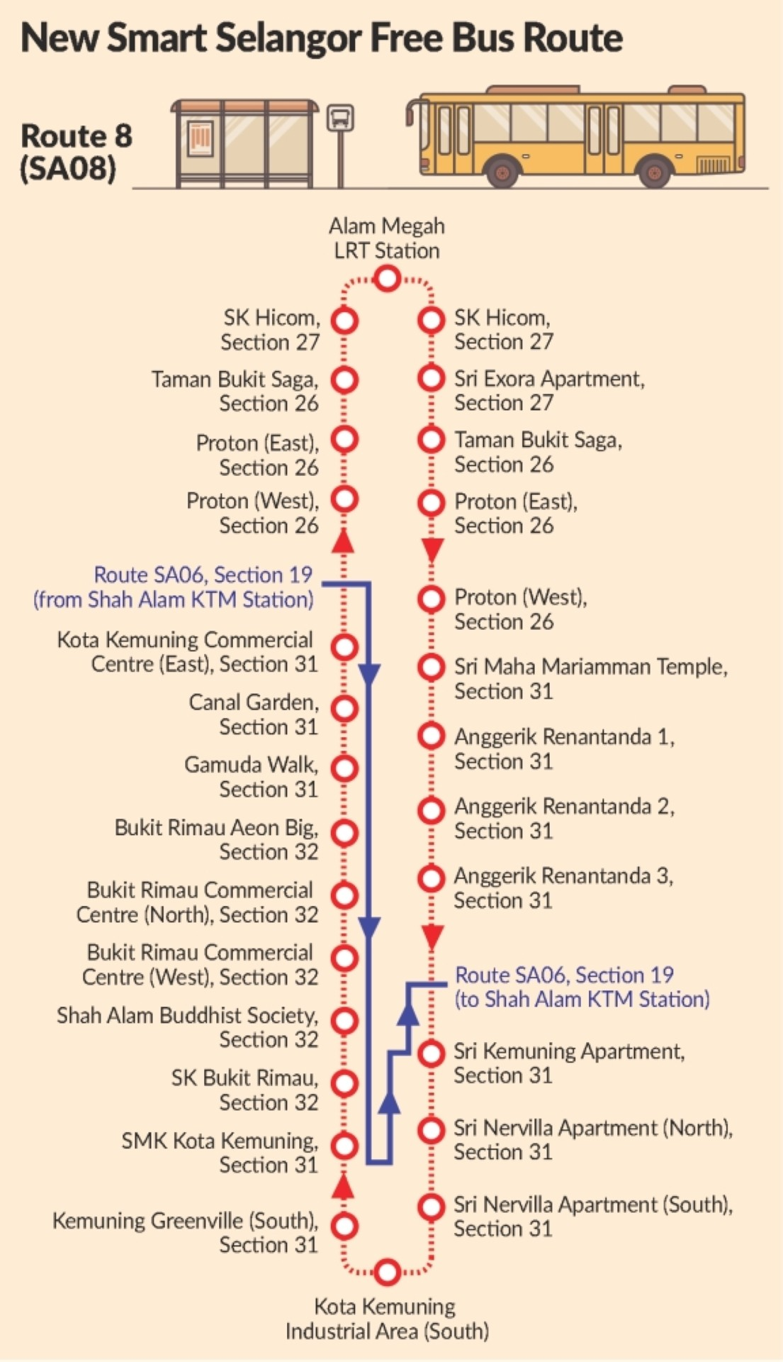 New Bus Route For Shah Alam The Star