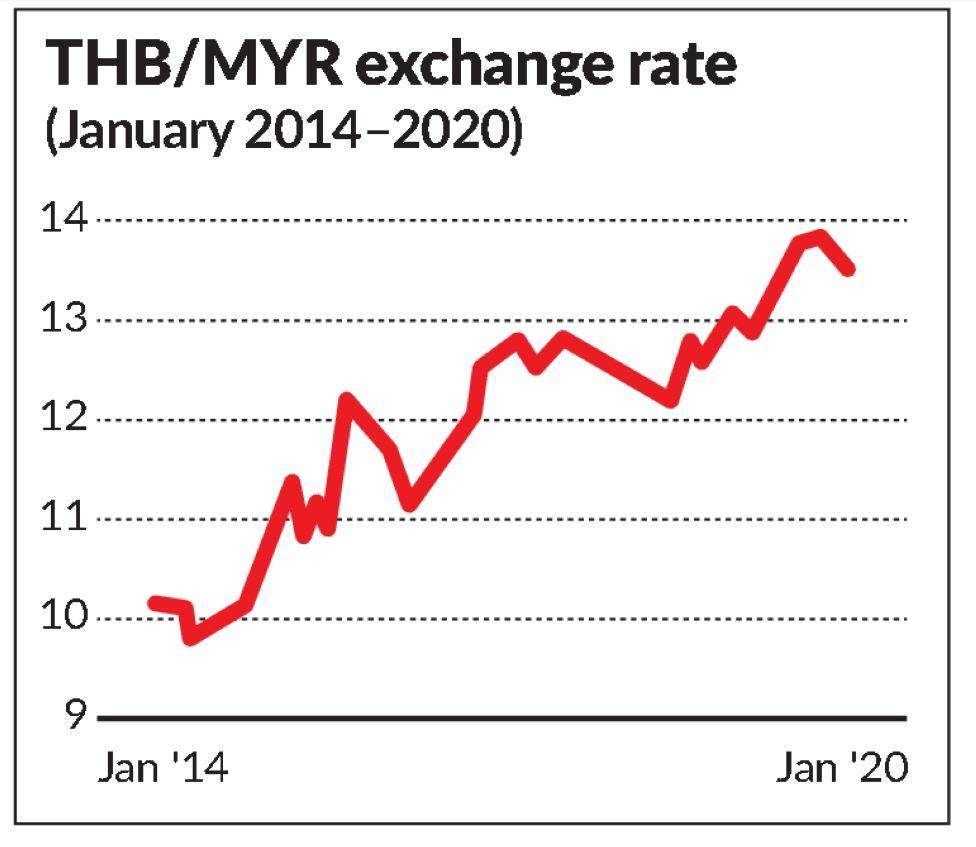 Bank negara forex exchange rate fundior investment banks