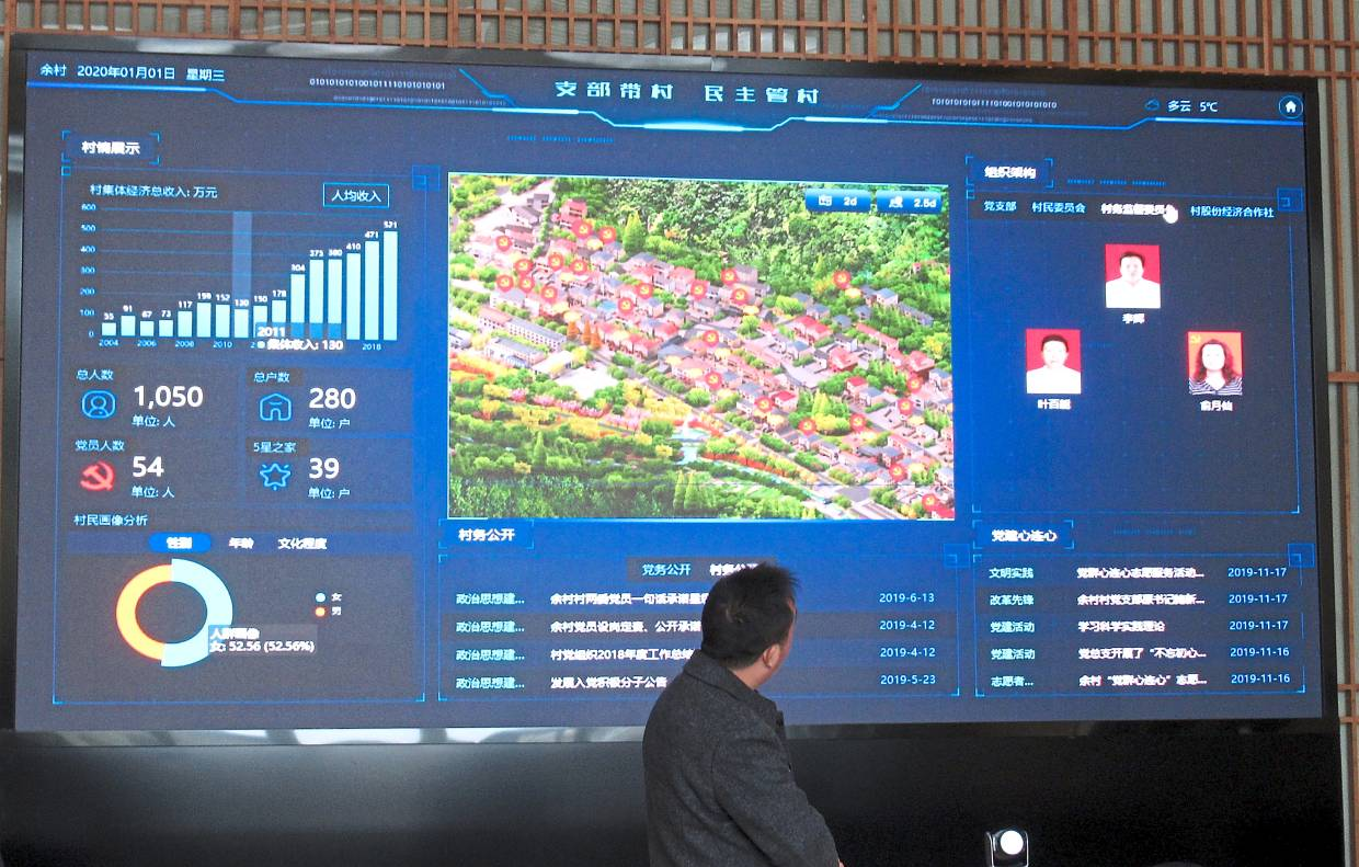Information era: A large digital screen in Yucun Village with information on the weather and temperature, names and contacts of volunteers managing the village, places to stay and number of houses-turned-restaurants.
