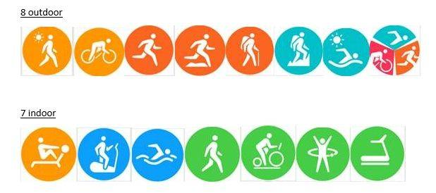 The different fitness modes available to choose from.