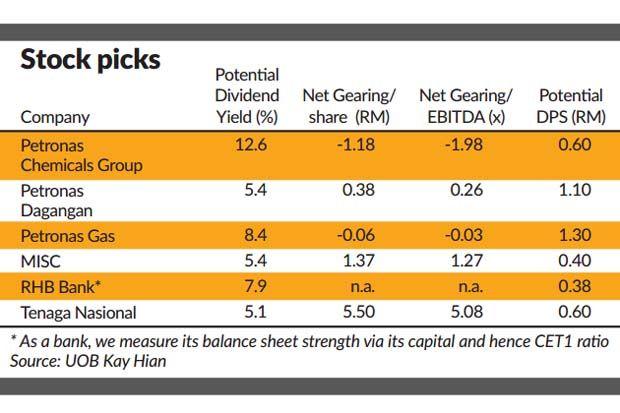 stock picks