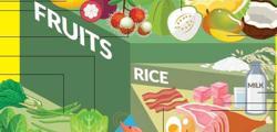 Beefing up food security
