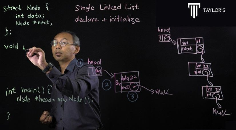 The Lightboard enables the capturing of text or sketches in real time.