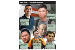 BAM place faith on Indonesian coaches in revamp