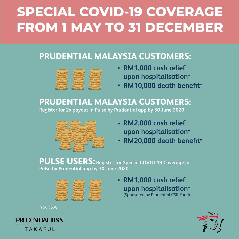Photo: Prudential Malaysia