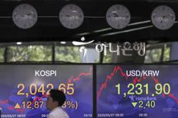 Hong Kong unrest worries curb global shares rally
