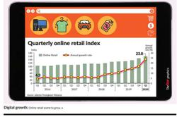 Online retail to see growth