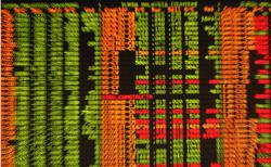 Foreign selling on Bursa Malaysia hits RM13.3bil year to date