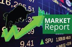 Bursa surges, tracks Wall St and Asian markets