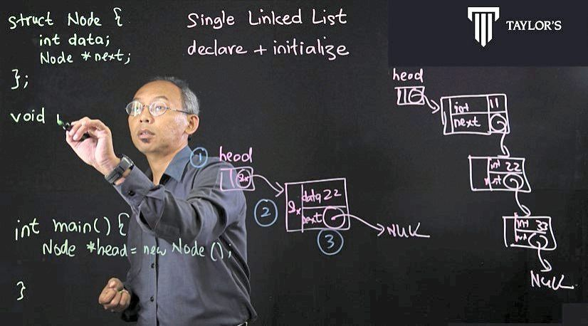Lightboard Video Technology enables the capturing of text or sketches in real time.