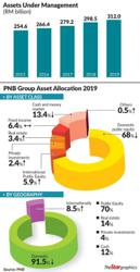 All eyes on PNB under a new leadership