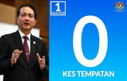 Can Malaysia keep Covid-19 free for 28 days? Health DG hopes so