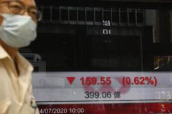 Asian shares drop on jitters over virus, China-US friction