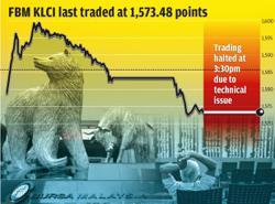 Bursa hit with trading halt