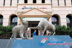 Foreign funds step up selling on Bursa Malaysia to RM905mil