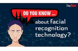 Do you know...about facial recognition technology?