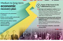 Economic resilience plan