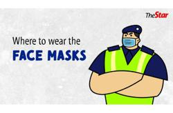 Where to wear the face masks