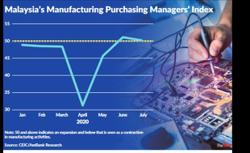 Manufacturing risks seen ahead