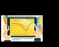 Quarterly dip in economic growth