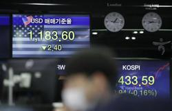 Asian markets struggle as US stimulus impasse drags on