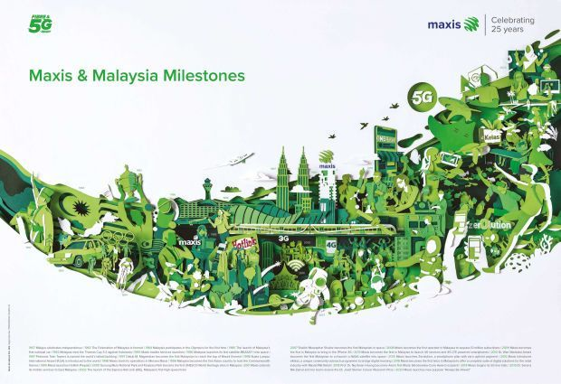 Maxis' new brand purpose intertwines Maxis and Malaysia's journeys together through the ages and in the rapidly evolving digital age.