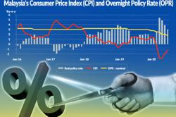 Economists predict further rate cut ahead