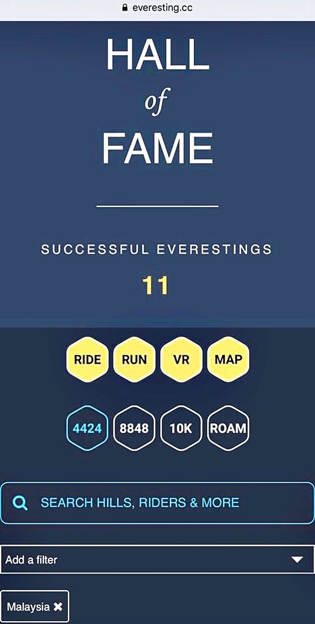 Screenshot of the Everesting Hall of Fame showing how many Malaysians have completed Basecamp (4,484m). Photo: Chris Kha Khrang