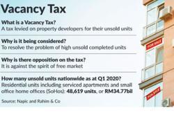 Vacancy tax on back burner