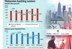 Banks gear up to face headwinds