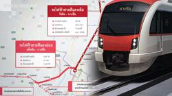 Thailand: Govt pushing ahead with mega transport projects as health ministry announces no Covid-19 cases