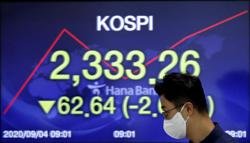 Emerging markets: Indonesia stocks big drop as S. Korean shares sink 2% as virus concerns hit Asia