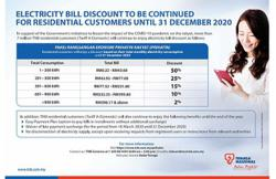 Electricity bill discount for residential customers to continue
