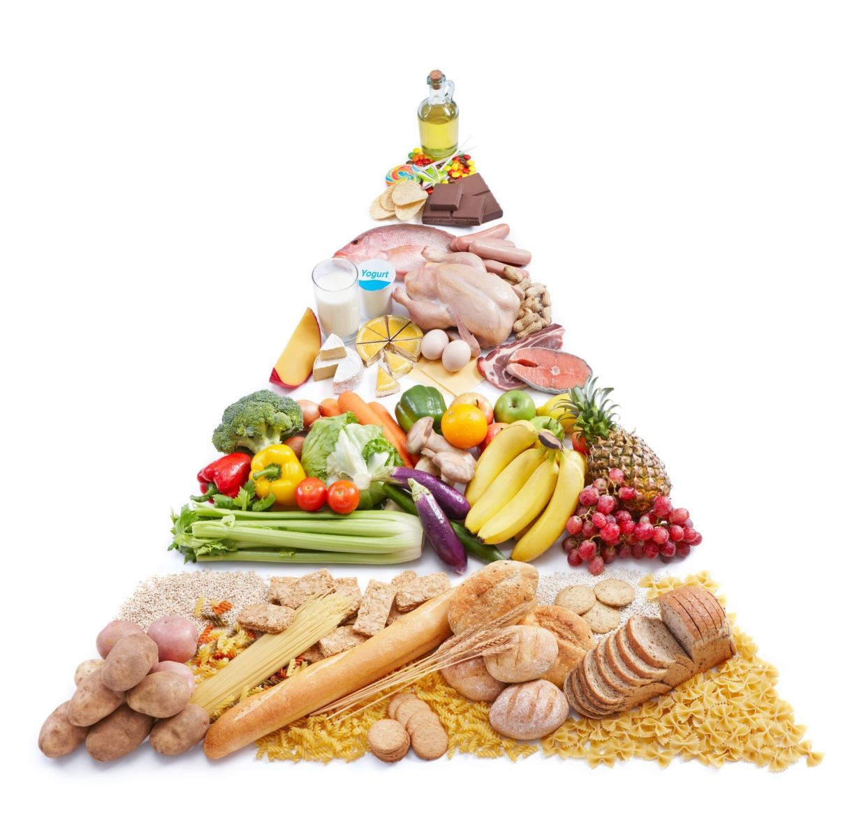 The Malaysian Food Pyramid is designed to help us eat healthy by showing the recommended daily servings for different food groups. — 123rf.com