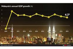 Consumer-driven rebound next year