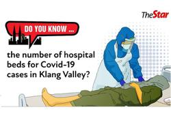 Do you know...the number of hospital beds for Covid-19 cases in Klang Valley?