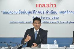 Thai Consumer Confidence Index rises for two months running