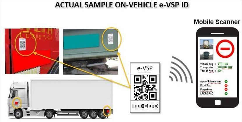 Every vehicle carrying DG cargo is also issued an electronic vehicle safety passport.