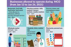 Guidelines for businesses allowed to operate during MCO