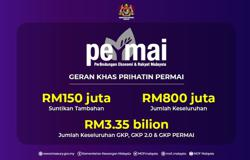 Permai Prihatin Special Grant receives additional injection of RM150mil