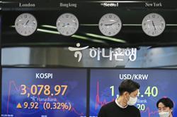 Morgan Stanley: Emerging stocks may have peaked
