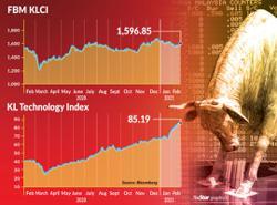 Chip makers set for stronger earnings