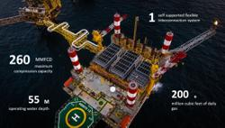 Coastal Contracts wins project to build a gas plant in Mexico