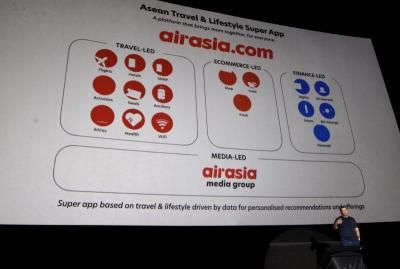 Stanley Choi: Not ruling out possibility of acquiring more shares in AirAsia
