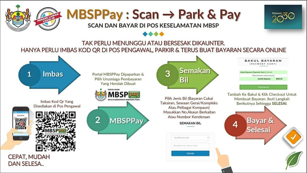 MBSP's Scan, Park And Pay programme aimed at easing the payment process. – Filepic