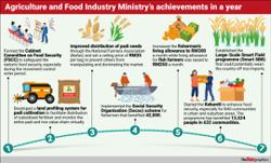 Safeguarding our food security