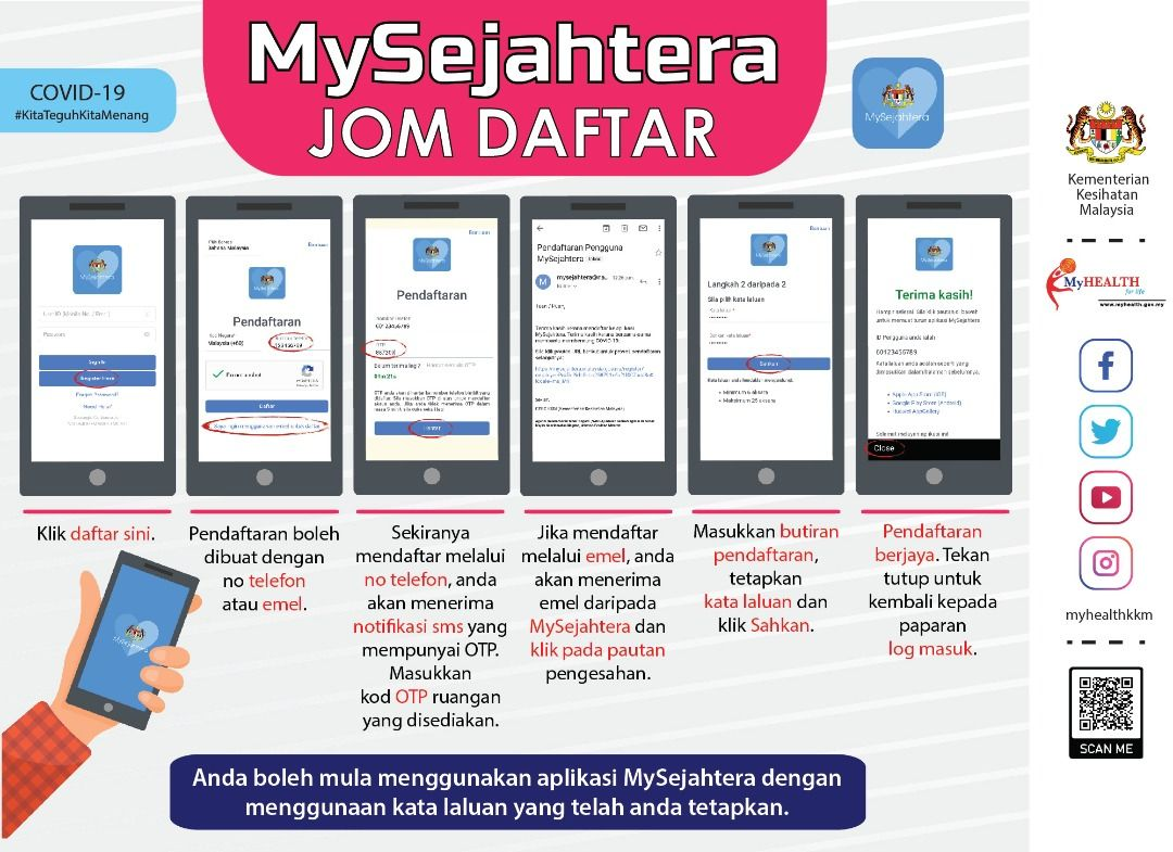 Serious Problem With Mysejahtera Registration The Star