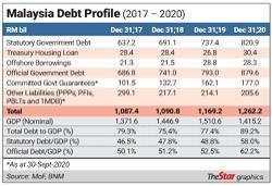 A debt is a debt